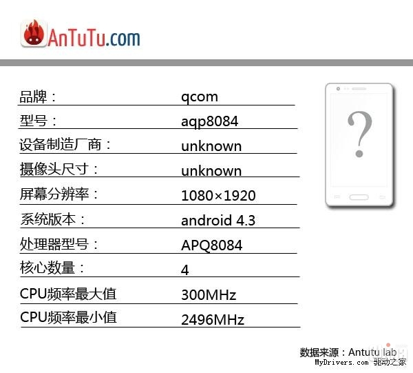 Qualcomm Snapdragon APQ8084   2,5 ГГц процессор и графика Adreno 420
