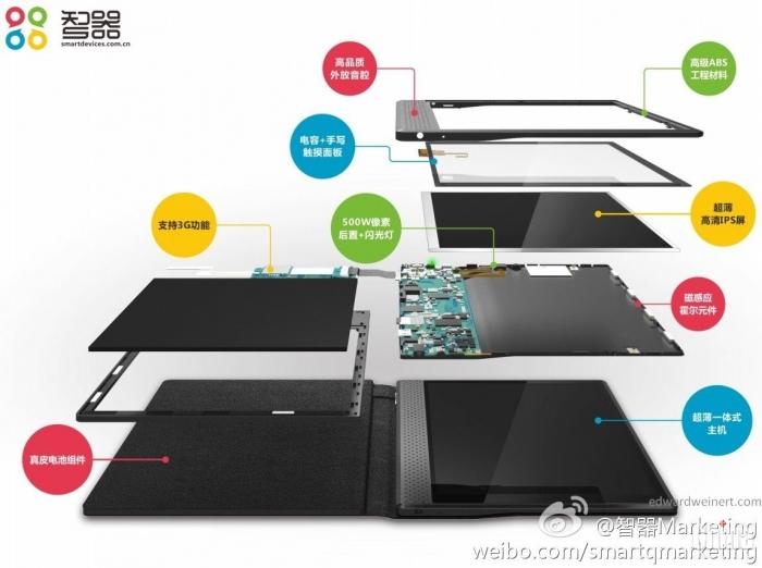 SmartQ N10 – планшет c 3G и рукописным вводом