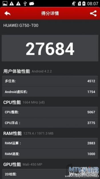 Huawei готовит 8-ядерный фаблет под кодовым названием Huawei G750