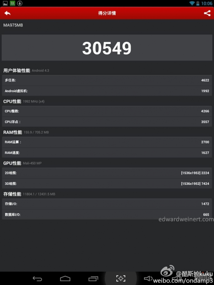 """Onda V975M на базе Amlogic M802 и под управлением ОС Android 4.3 набрала в AnTuTu свыше 30 000 """"попугаев""""!"""