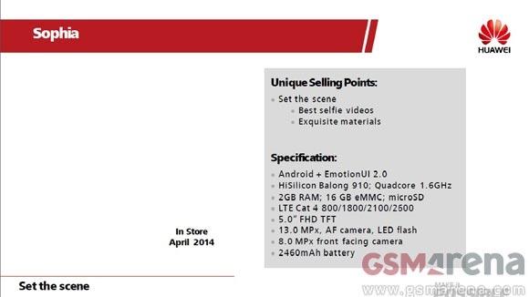 Утечка характеристик Huawei Ascend P7