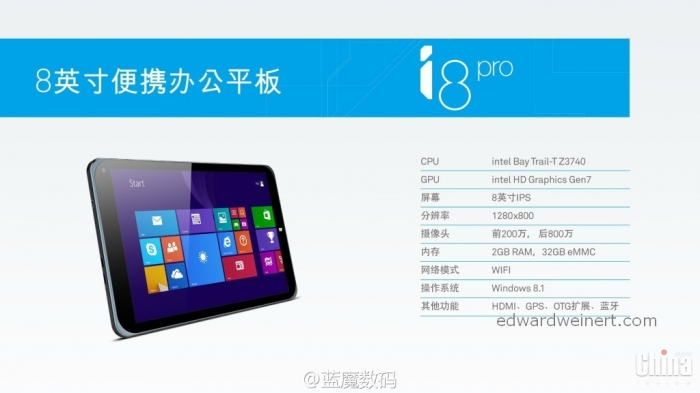 Ramos i10pro, Ramos i10s, Ramos i10Note и Ramos i8pro на базе Windows 8.1