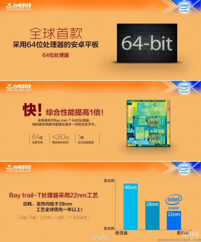 Teclast X89 3G - новый флагманский планшет на базе Intel Atom Bay Trail-T и с поддержкой 3G
