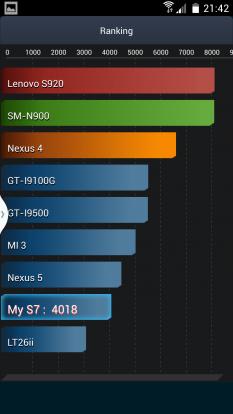 Обзор  No.1 S7 - копия Samsung Galaxy S5