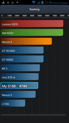 Обзор Cubot S168 - полноценный смартфон за 90$