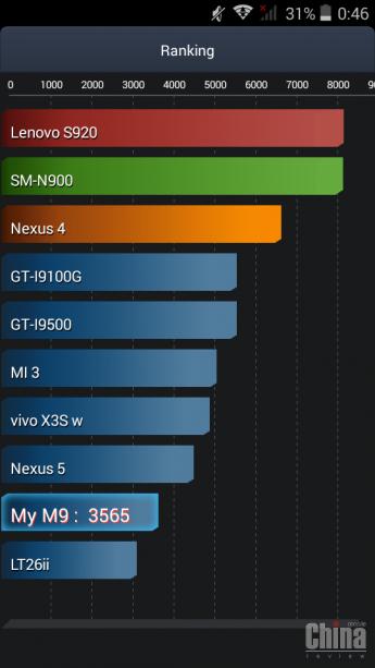 MLAiS M9 дешевый и мощный