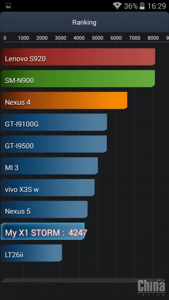 Utta X1 Storm - почти американский смартфон