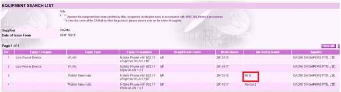 Xiaomi Mi4i - новая модель среднего класса