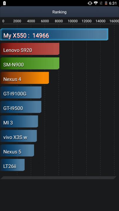 BLUBOO X550 — Долгоиграющий бюджетник с 4G
