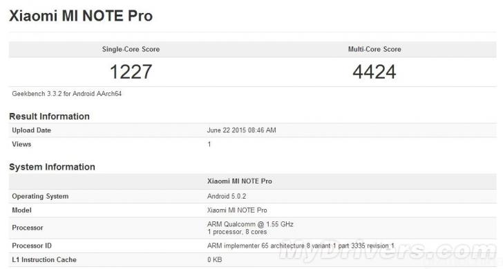 Результаты Meizu MX5 на MediaTek MT6795 в тесте Geekbench
