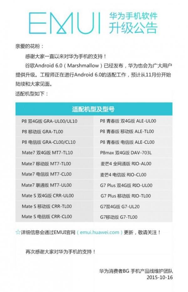 Список моделей Huawei, которые получат обновление до Android 6.0