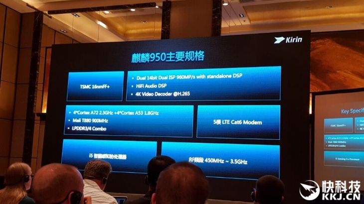 Huawei представила флагманский процессор HiSilicon Kirin 950 – больше 80 000 баллов в Antutu