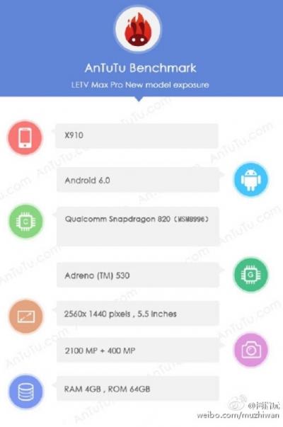 В AnTuTu засветилась модель LeTV X910 на Snapdragon 820