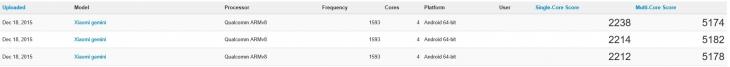 Xiaomi Mi5 снова засветился в GeekBench