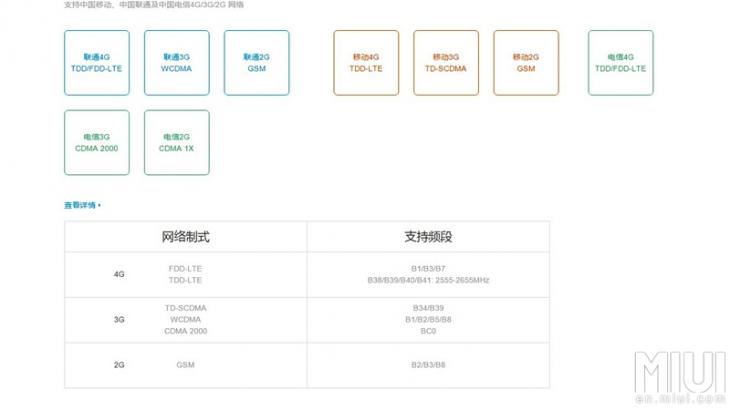 Xiaomi представила версию Redmi Note 3 на Snapdragon 650 и c 16 Мп камерой