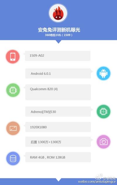 Флагман QiKu на Snapdragon 820 засветился в AnTuTu
