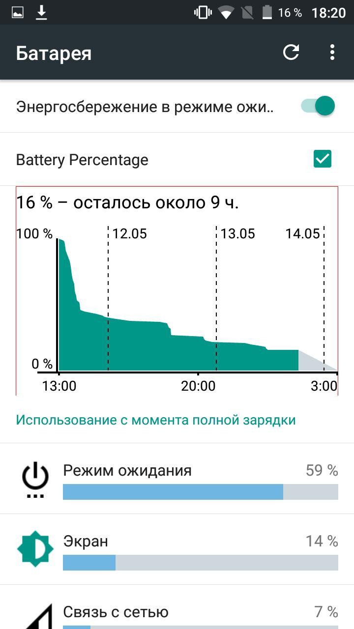 вариантом использования смс со словами батарея заряжена работы зимнего термобелья