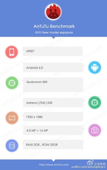 OPPO Find 9 засветился в AnTuTu со Snapdragon 820 и 16 Мп камерой