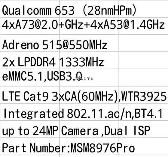 Утечка спецификаций Snapdragon 653: Adreno 515 и Cortex A73