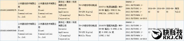 Xiaomi Mi5S прошел сертификацию