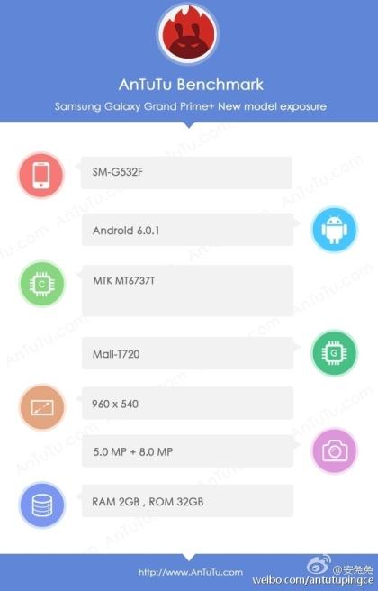 Смартфон Samsung на процессоре MediaTek замечен в GFXBench