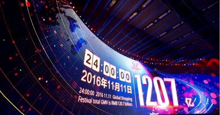Alibaba установила новый рекорд продаж в День холостяка