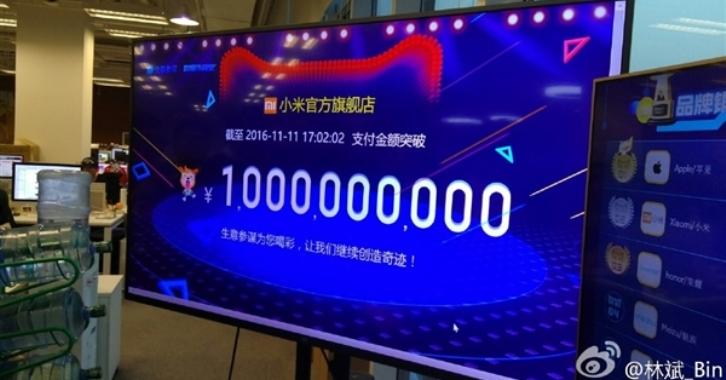 Магазин Xiaomi продал товара на 1 млн юаней за неполный рабочий день