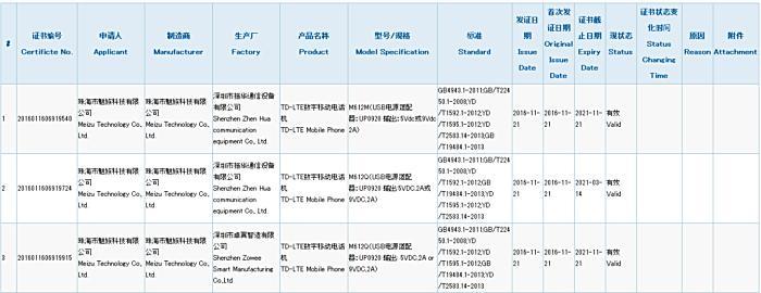 В TENAA замечен новый смартфон Meizu