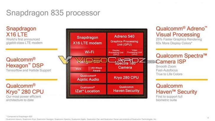 Появились новые подробности о чипе Snapdragon 835
