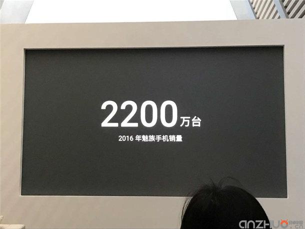 Meizu продала 22 млн смартфонов за 2016 год