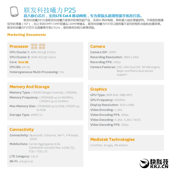 MediaTek подробно рассказала о чипе Helio P25