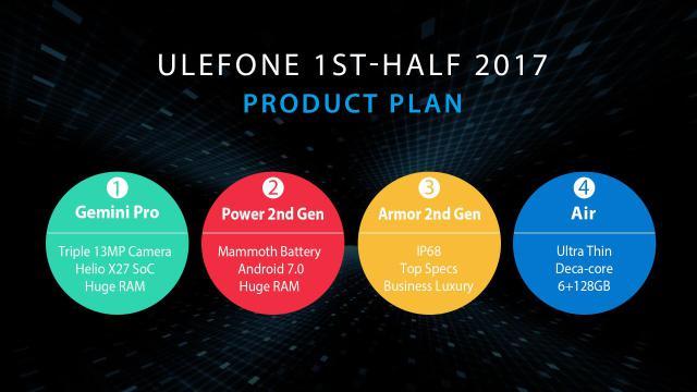 Ulefone рассказала, какие смартфоны представит в ближайшие месяцы