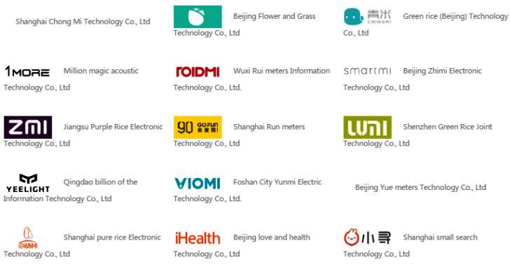 Xiaomi инвестирует в 77 компаний для выпуска гаджетов