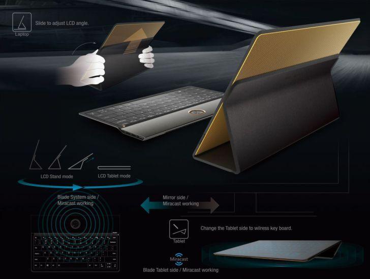 Продемонстрирован Lenovo Blade - планшет со встроенным чехлом