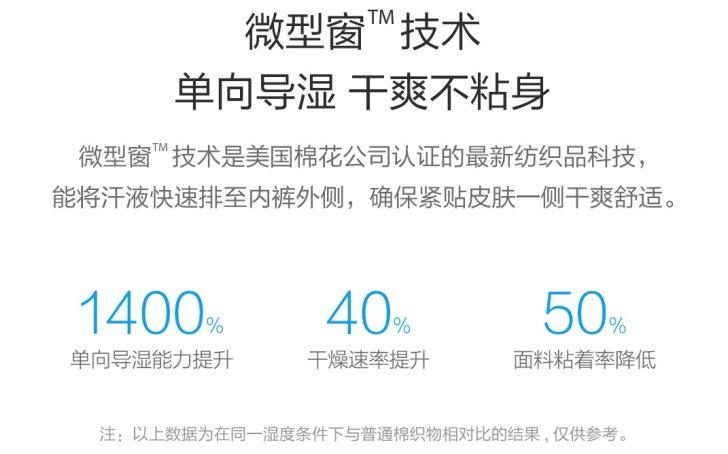 Xiaomi краудфандит трусы. Да, мы дожили до этого дня!