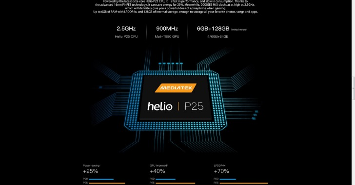 Doogee Mix: Helio P25 против Snapdragon 625