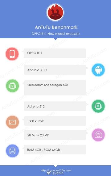 Oppo R11 замечен на наружной рекламе и в AnTuTu