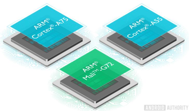 ARM рассказала о новых ядрах, GPU и архитектуре
