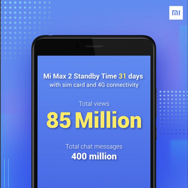 Автономность Xiaomi Mi Max 2 была проверена различными тестами
