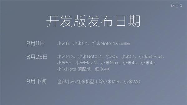 Xiaomi Mi 5 получит MIUI 9 через несколько дней
