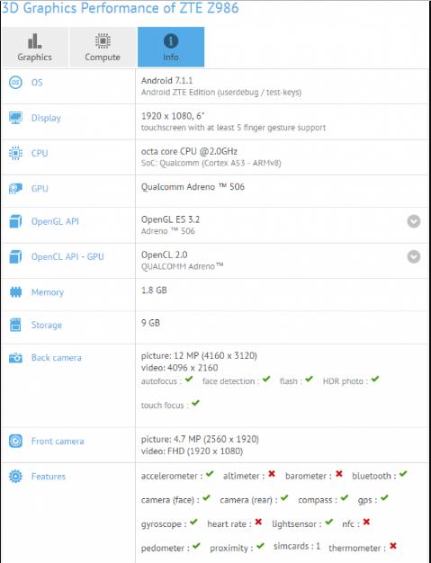 Новый смартфон ZTE с 6-дюймовым дисплеем замечен в GFXBench