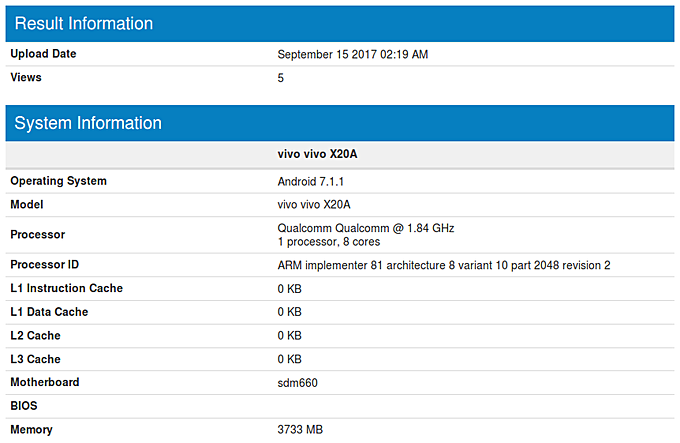 """Vivo X20A с 4 Гб """"оперативки"""" замечен в Geekbench"""