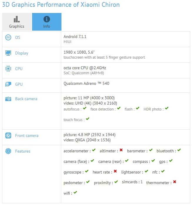 Смартфон Xiaomi Chiron замечен в бенчмарке GFXBench