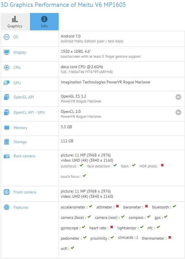 Смартфон Meitu V6 засветился в бенчмарке GFXBench