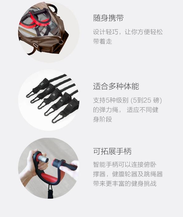 Xiaomi выпустила умный тренажер