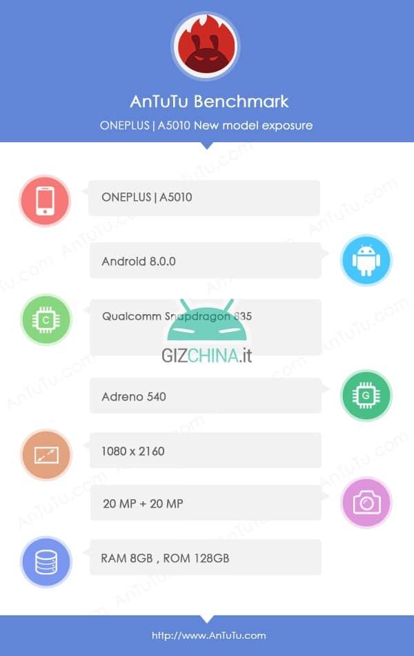 OnePlus 5T замечен в AnTuTu и в магазине Oppomart