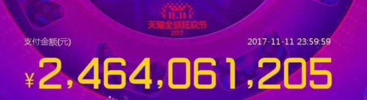 Xiaomi поставила рекорд на Tmall