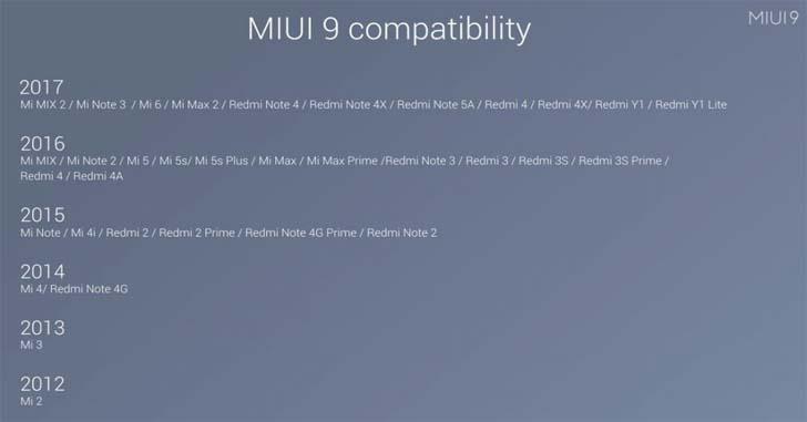 Шесть смартфонов Xiaomi после MIUI 9 не получат обновлений