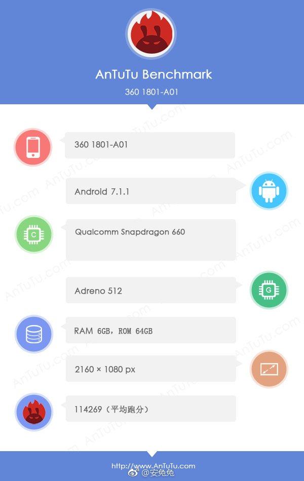 360 N6 Pro замечен в AnTuTu