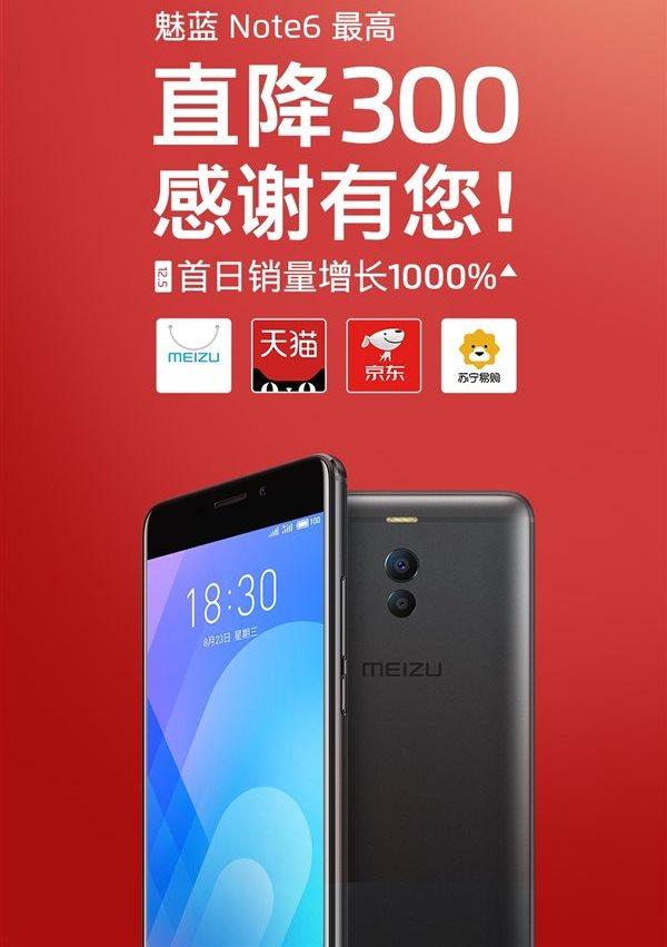 Снижение цен хорошо повлияло на продажи Meizu M6 Note